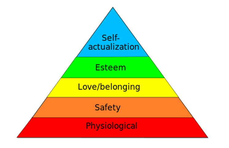 maslows-hierarchy-simple