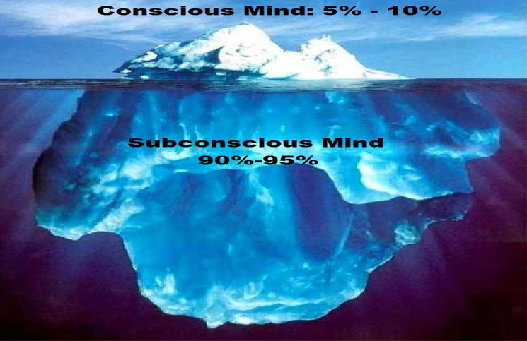 the unconscious power of the mind Sigmund freud didn't exactly invent the idea of the conscious versus unconscious mind, but he certainly was responsible for making it popular and this was one of his.